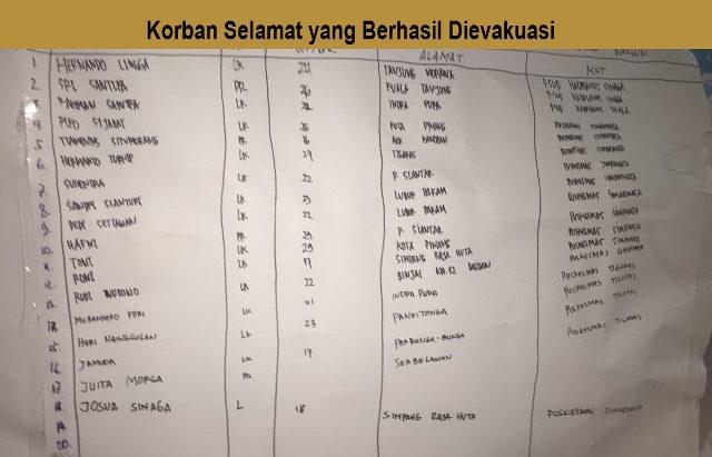 Daftar korban yang berhasil dievakuasi dalam kondisi selamat, hingga malam tadi. (Foto/Ist)